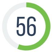 CSRHub ESG Ratings