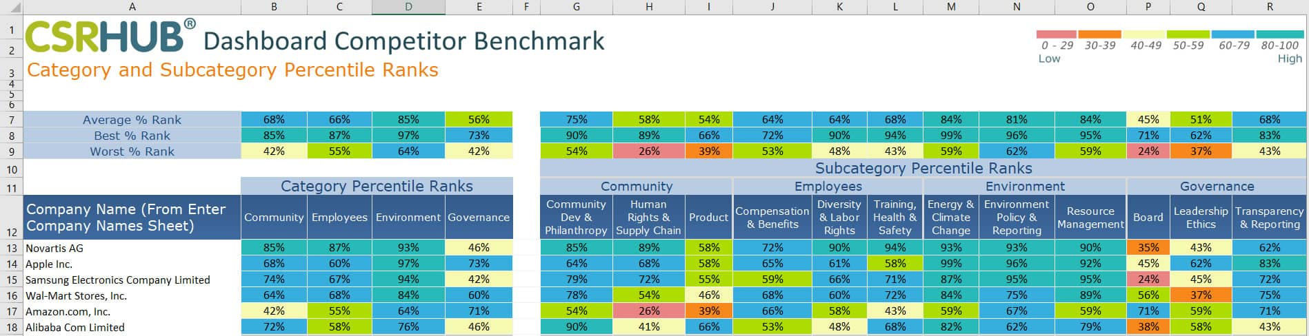 CSRHub benchmark dashboard 2021a 2
