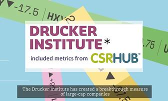 Drucker Management Top 250 Rankings partnered with CSRHub