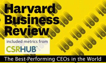 HBR included CSRHub metrics