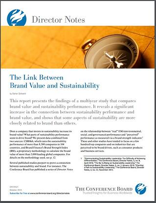 The Link Between Brand Value and Sustainability.jpg