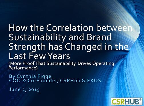 Correlation Between Sustainability and Brand Strength.jpg
