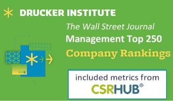 Drucker Institute Top 250 2018b